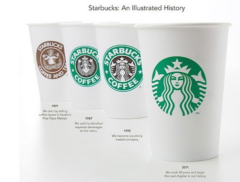 Successful Logo Redesign - Starbucks